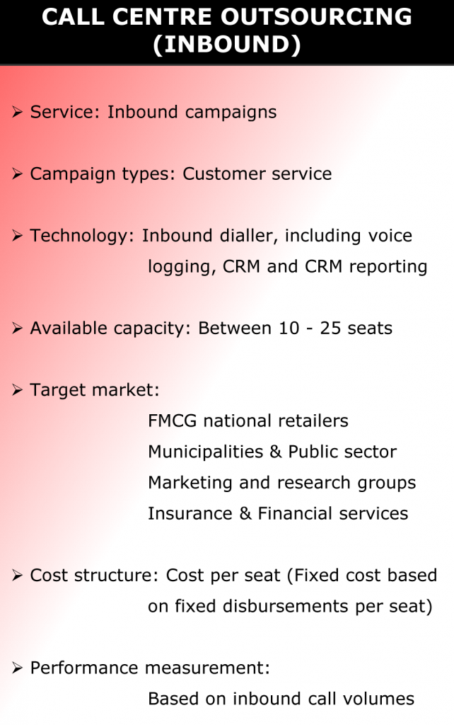 cbn-corp-call-centre-outsourcing-inbound