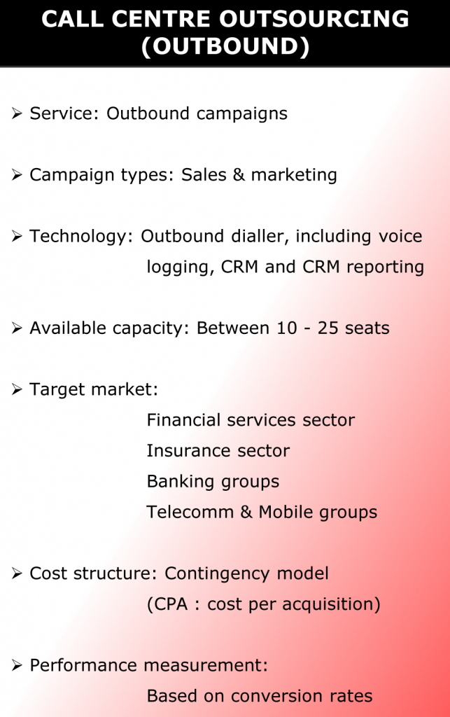 cbn-corp-call-centre-outsourcing-outbound